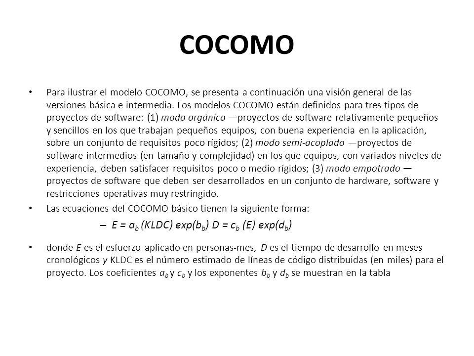 COCOMO Para ilustrar el modelo COCOMO, se presenta a continuación una visión general de las versiones básica e intermedia. Los modelos COCOMO están de