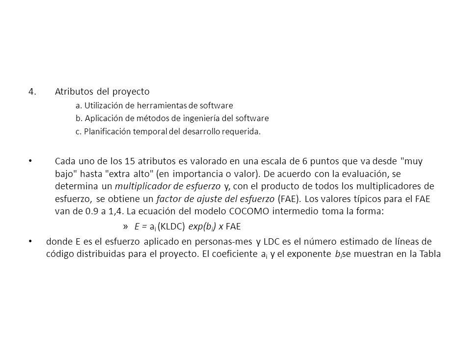 4.Atributos del proyecto a. Utilización de herramientas de software b. Aplicación de métodos de ingeniería del software c. Planificación temporal del
