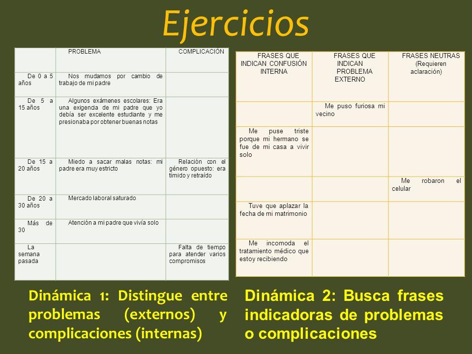 Dinámica Realiza lectura individual de los temas: HERRAMIENTA 1.- ¿Cómo percibo la situación? Problema o complicación Dinámica 1: Distingue entre prob