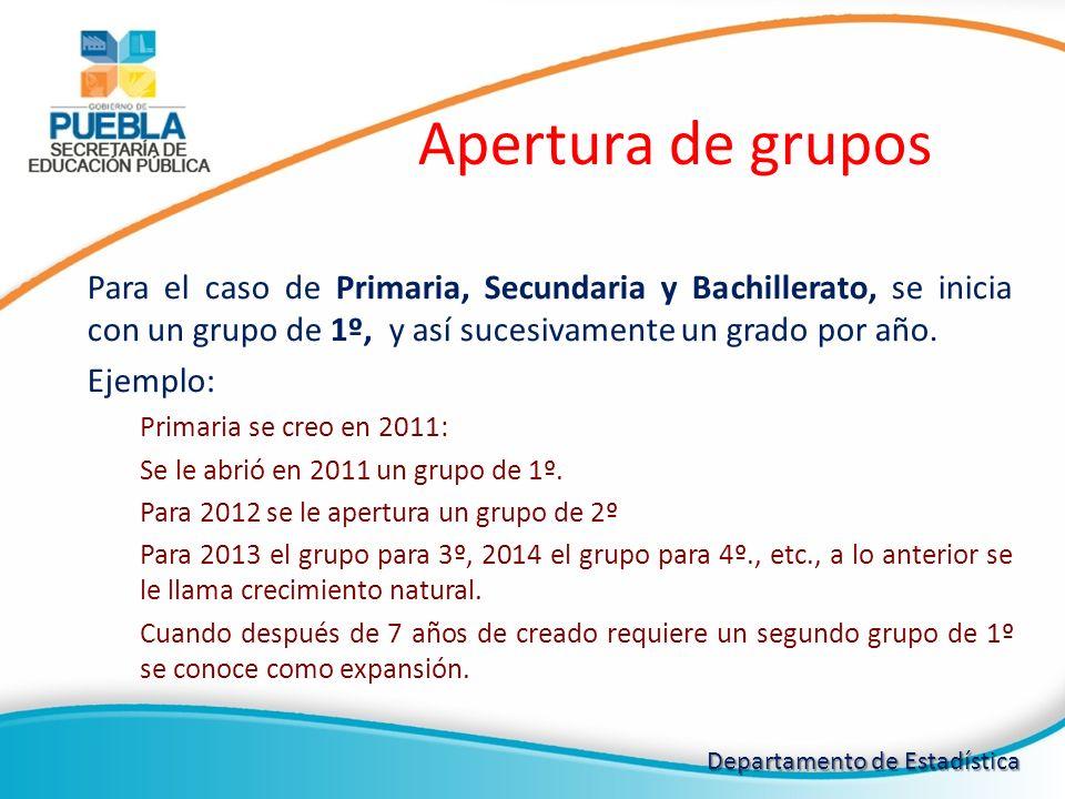 Para el caso de Primaria, Secundaria y Bachillerato, se inicia con un grupo de 1º, y así sucesivamente un grado por año. Ejemplo: Primaria se creo en