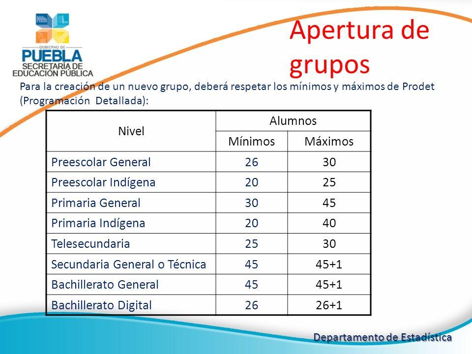 Apertura de grupos Departamento de Estadística Nivel Alumnos MínimosMáximos Preescolar General 2630 Preescolar Indígena 2025 Primaria General 3045 Pri
