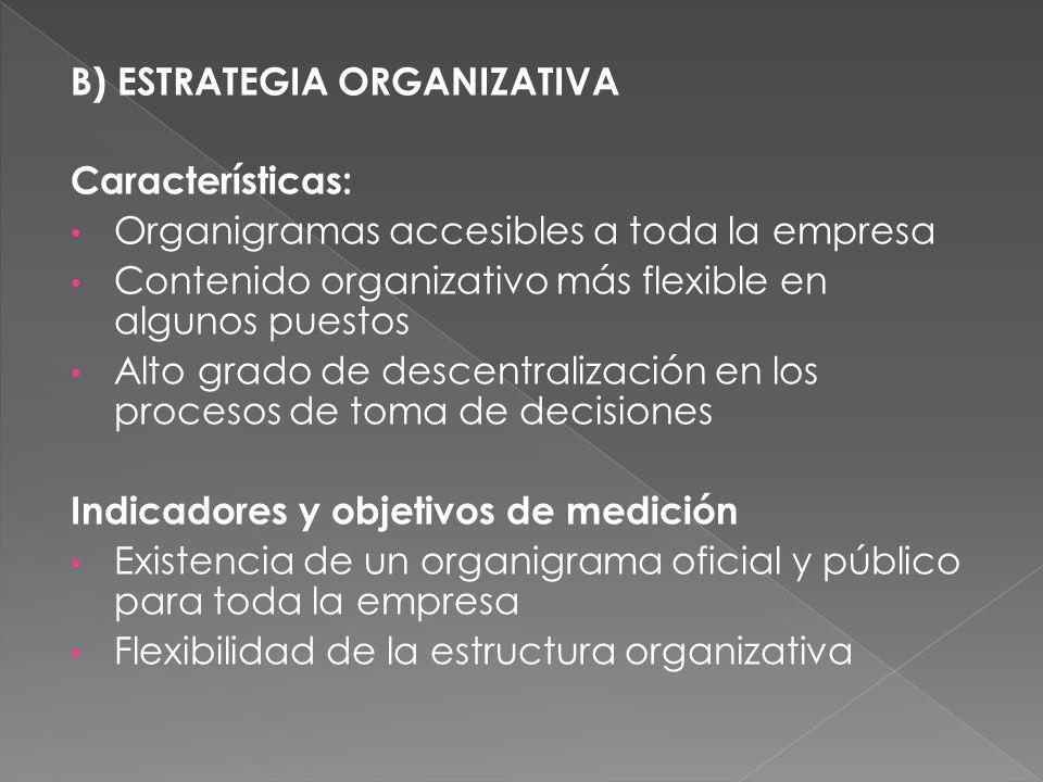 B) ESTRATEGIA ORGANIZATIVA Características: Organigramas accesibles a toda la empresa Contenido organizativo más flexible en algunos puestos Alto grad