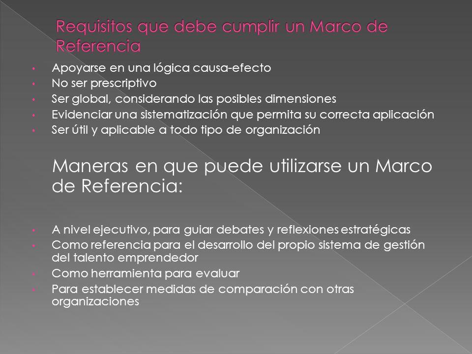 OBJETIVO del Marco de Referencia del Capital Humano Emprendedor Permitir a las organizaciones españolas analizar y medir su capacidad emprendedora, compararla con la de otras organizaciones y diseñar planes de mejora