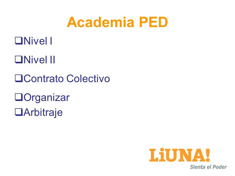 Academia PED Nivel I Nivel II Contrato Colectivo Organizar Arbitraje