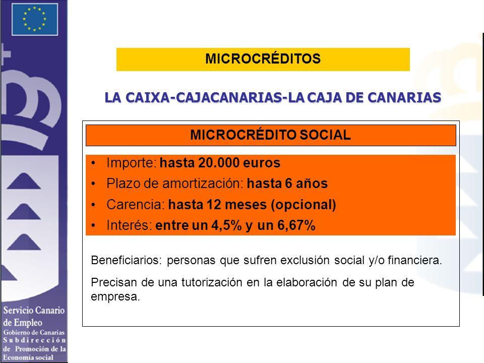 MICROCRÉDITOS MICROCRÉDITO SOCIAL Importe: hasta 20.000 euros Plazo de amortización: hasta 6 años Carencia: hasta 12 meses (opcional) Interés: entre un 4,5% y un 6,67% Beneficiarios: personas que sufren exclusión social y/o financiera.