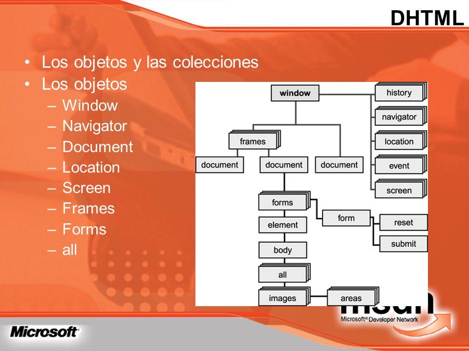 DHTML Los objetos y las colecciones Los objetos –Window –Navigator –Document –Location –Screen –Frames –Forms –all