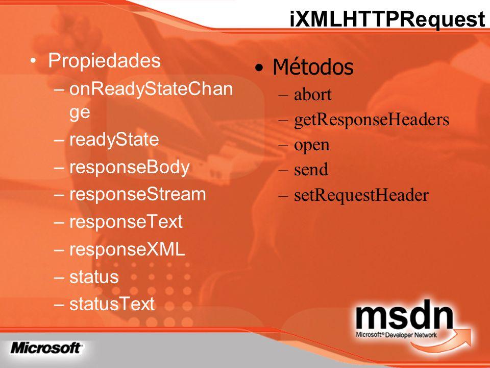 iXMLHTTPRequest Propiedades –onReadyStateChan ge –readyState –responseBody –responseStream –responseText –responseXML –status –statusText Métodos –abo