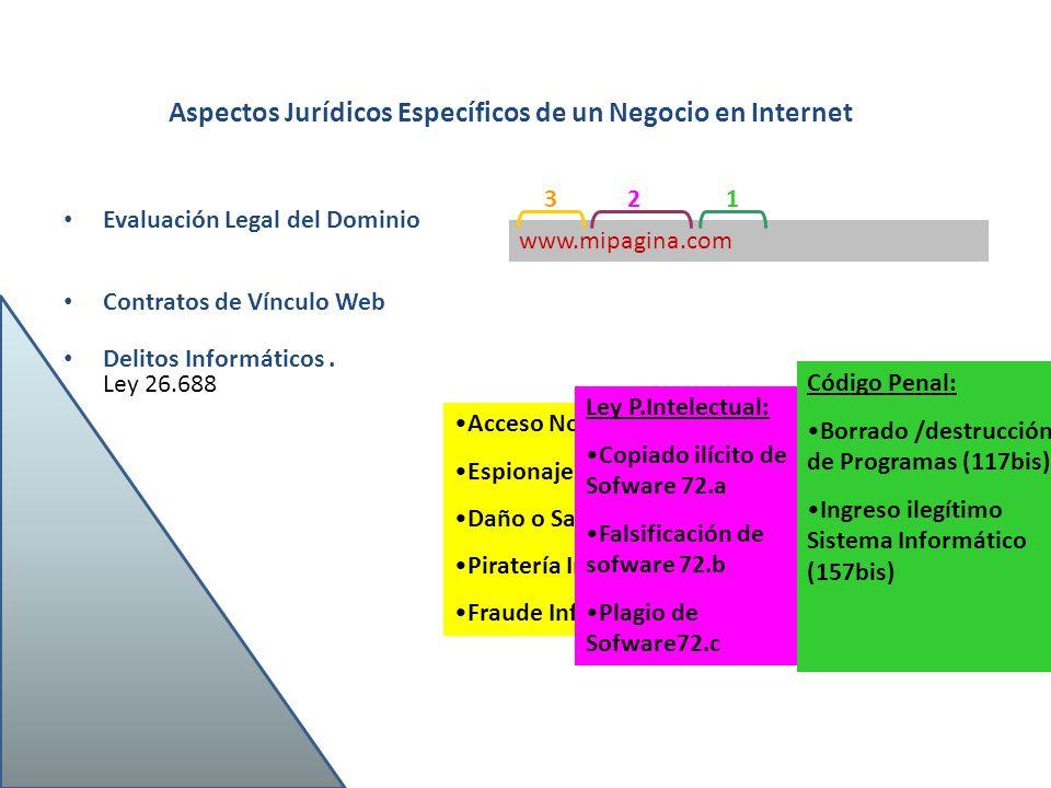 Aspectos Jurídicos Específicos de un Negocio en Internet Evaluación Legal del Dominio Contratos de Vínculo Web Delitos Informáticos. Ley 26.688 www.mi