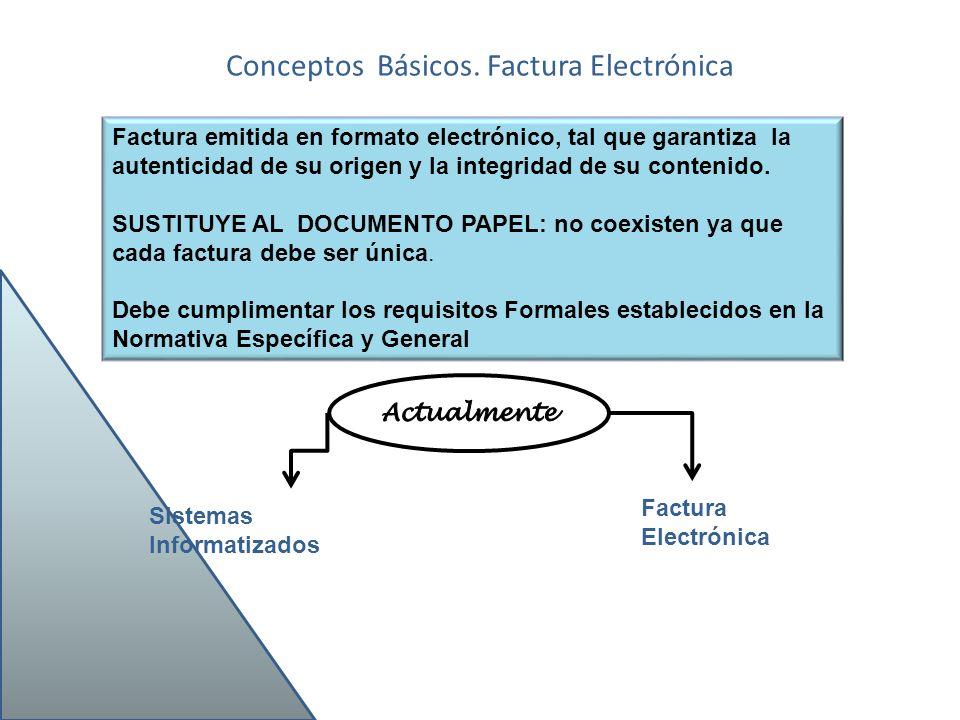Conceptos Básicos. Factura Electrónica Factura emitida en formato electrónico, tal que garantiza la autenticidad de su origen y la integridad de su co