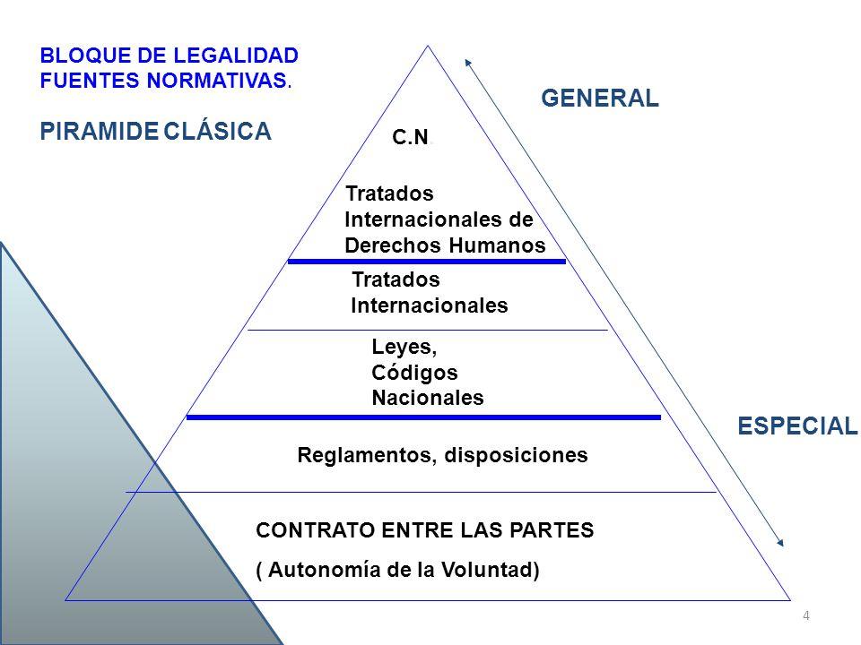 4 C.N. Tratados Internacionales de Derechos Humanos Leyes, Códigos Nacionales Tratados Internacionales Reglamentos, disposiciones CONTRATO ENTRE LAS P