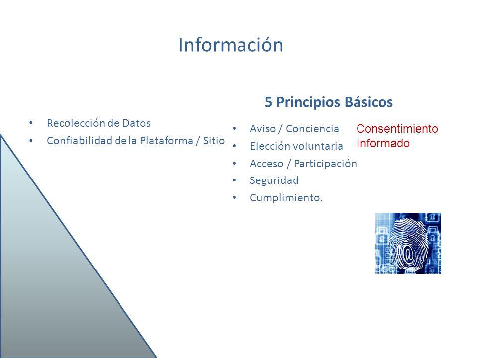 Información Recolección de Datos Confiabilidad de la Plataforma / Sitio 5 Principios Básicos Aviso / Conciencia Elección voluntaria Acceso / Participa