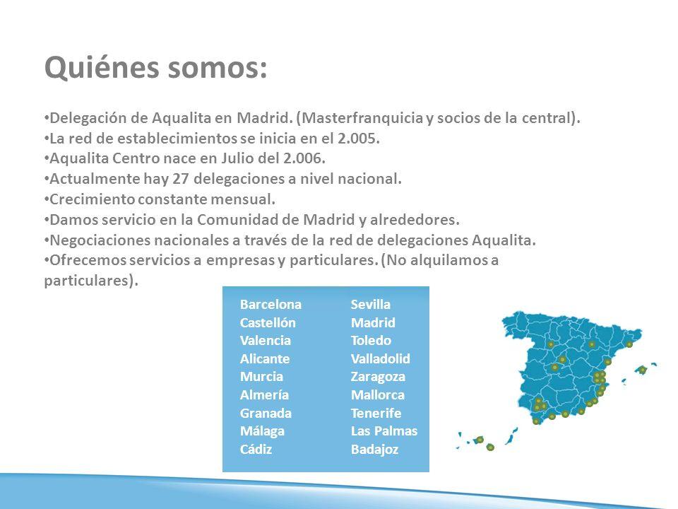 Quiénes somos: Delegación de Aqualita en Madrid.(Masterfranquicia y socios de la central).