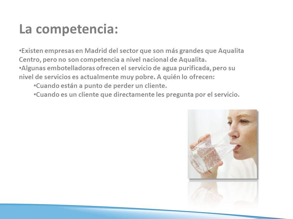 La competencia: Existen empresas en Madrid del sector que son más grandes que Aqualita Centro, pero no son competencia a nivel nacional de Aqualita.