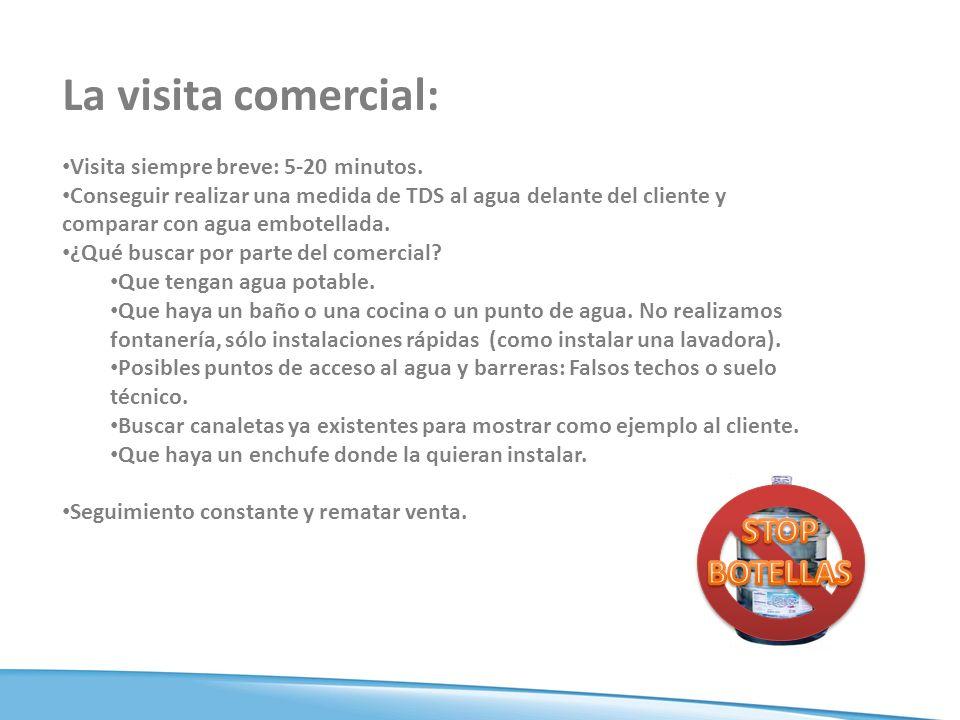 La competencia: Existen empresas en Madrid del sector que son más grandes que Aqualita Centro, pero no son competencia a nivel nacional de Aqualita. A