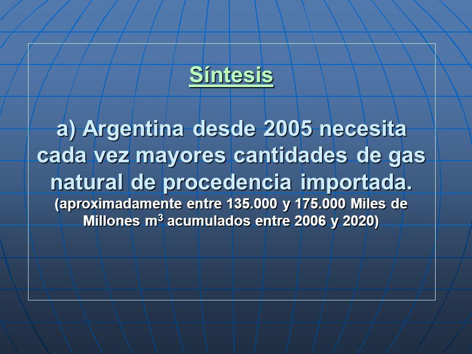 Síntesis a) Argentina desde 2005 necesita cada vez mayores cantidades de gas natural de procedencia importada. (aproximadamente entre 135.000 y 175.00