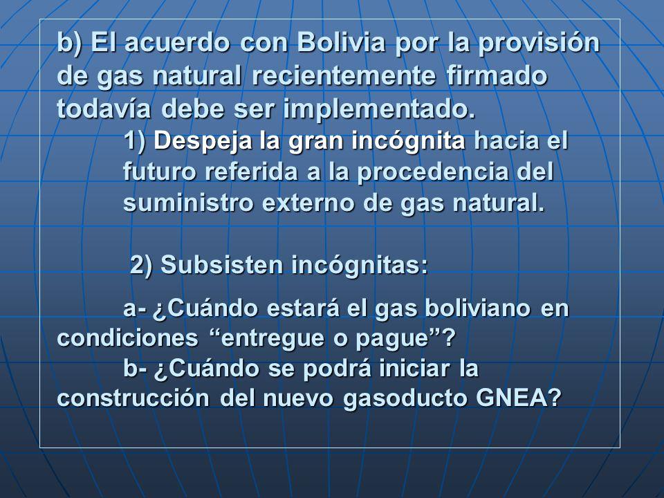 b) El acuerdo con Bolivia por la provisión de gas natural recientemente firmado todavía debe ser implementado. 1) Despeja la gran incógnita hacia el f