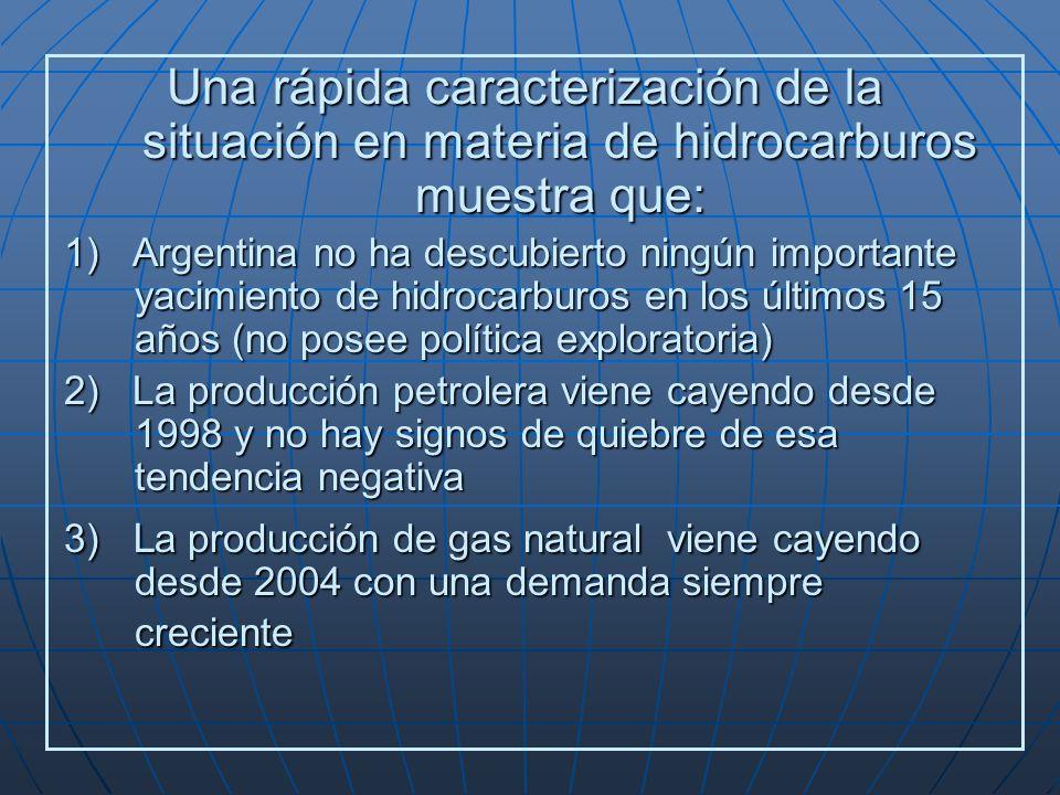 Una rápida caracterización de la situación en materia de hidrocarburos muestra que: 1) Argentina no ha descubierto ningún importante yacimiento de hid