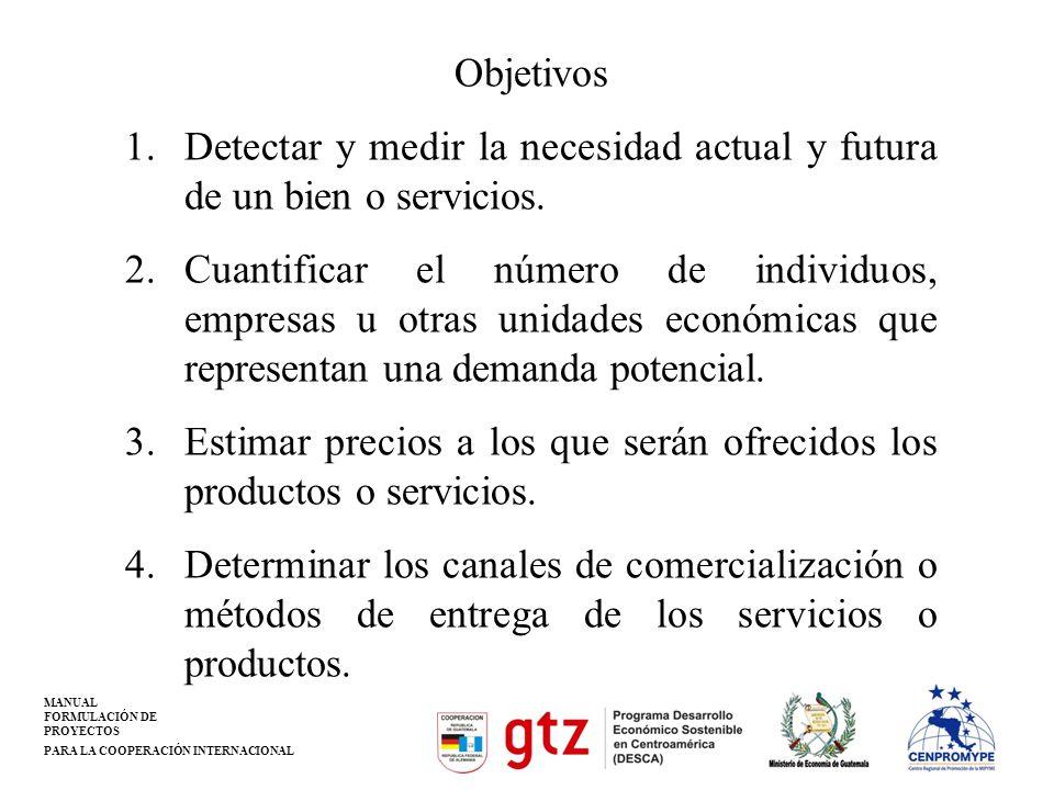 MANUAL FORMULACIÓN DE PROYECTOS PARA LA COOPERACIÓN INTERNACIONAL Estructura de análisis 1.Producto o servicio 2.Demanda 3.Oferta 4.Precios, tarifas, beneficios 5.Comercialización o modo de entrega
