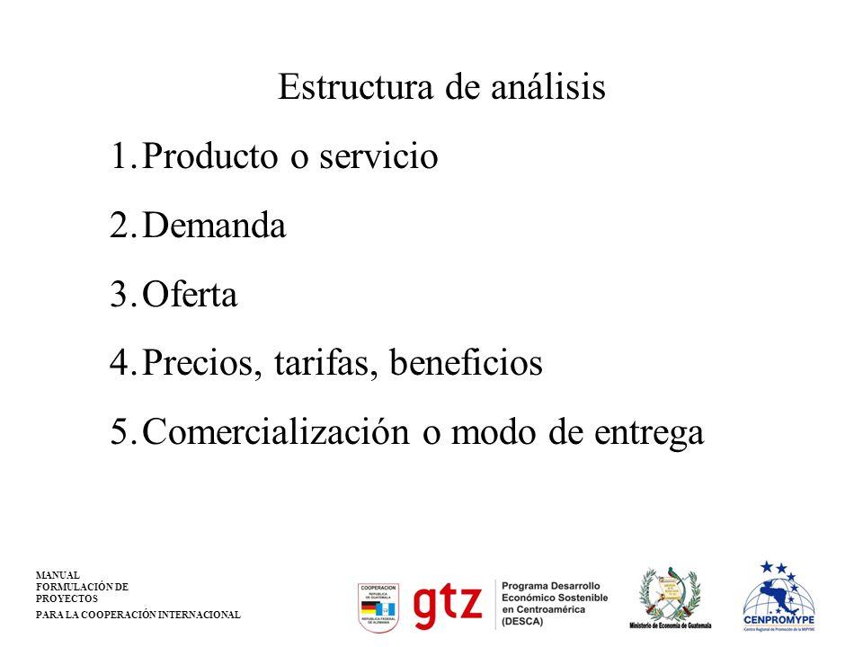 MANUAL FORMULACIÓN DE PROYECTOS PARA LA COOPERACIÓN INTERNACIONAL Estructura de análisis 1.Producto o servicio 2.Demanda 3.Oferta 4.Precios, tarifas,