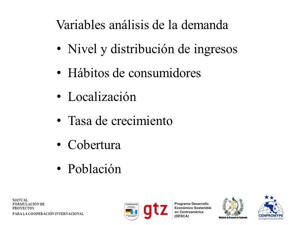 MANUAL FORMULACIÓN DE PROYECTOS PARA LA COOPERACIÓN INTERNACIONAL Variables análisis de la demanda Nivel y distribución de ingresos Hábitos de consumi