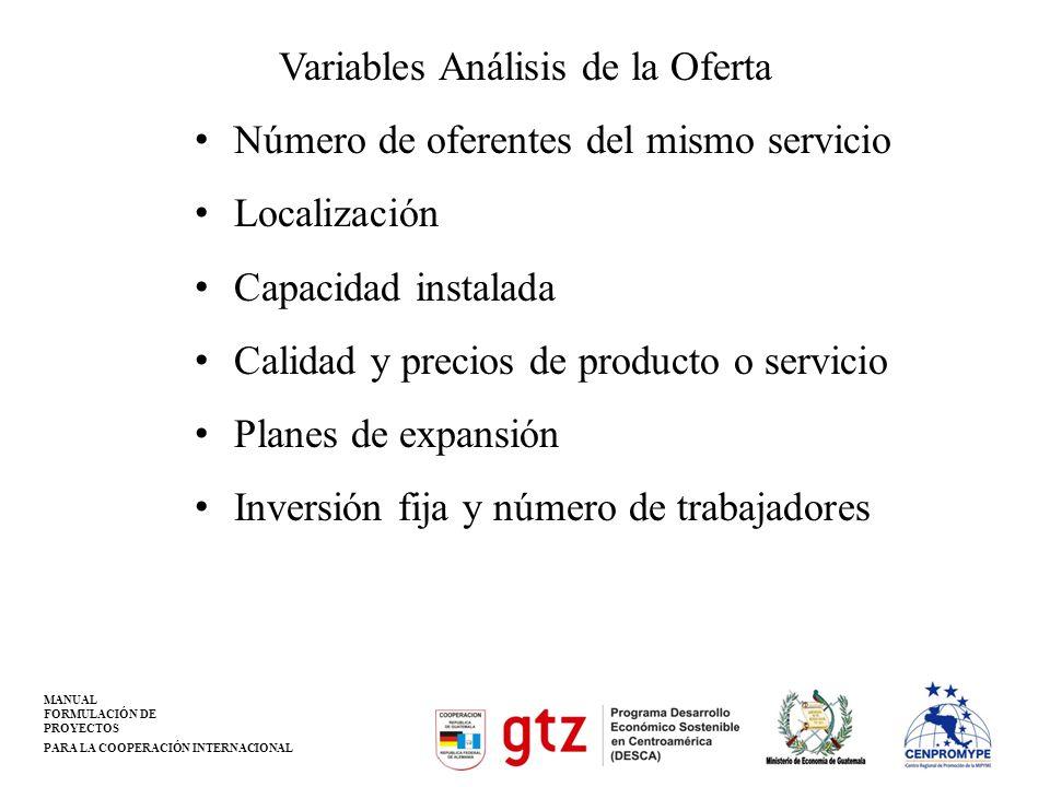 MANUAL FORMULACIÓN DE PROYECTOS PARA LA COOPERACIÓN INTERNACIONAL Variables Análisis de la Oferta Número de oferentes del mismo servicio Localización