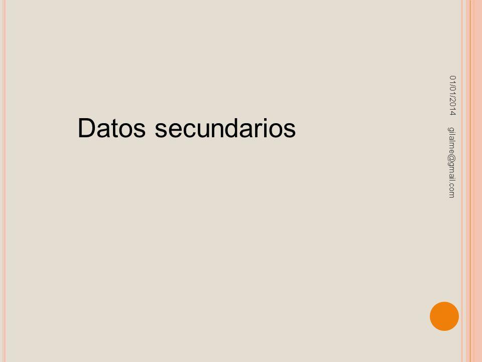 01/01/2014 gilalme@gmail.com Datos secundarios
