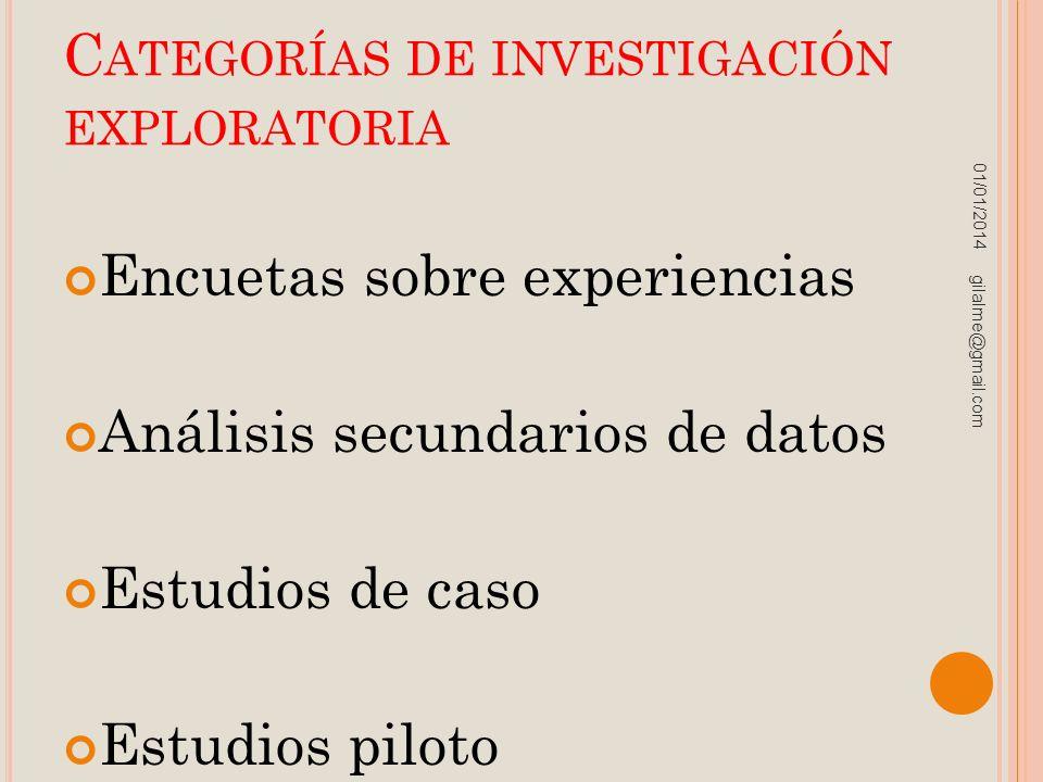 C ATEGORÍAS DE INVESTIGACIÓN EXPLORATORIA Encuetas sobre experiencias Análisis secundarios de datos Estudios de caso Estudios piloto 01/01/2014 gilalm