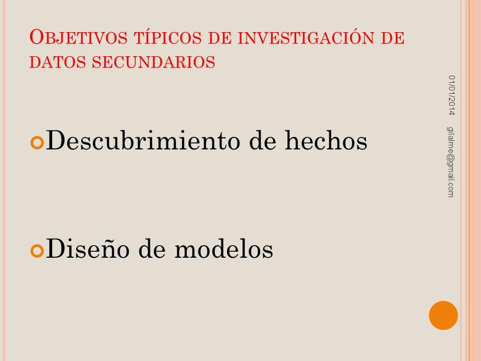 O BJETIVOS TÍPICOS DE INVESTIGACIÓN DE DATOS SECUNDARIOS Descubrimiento de hechos Diseño de modelos 01/01/2014 gilalme@gmail.com