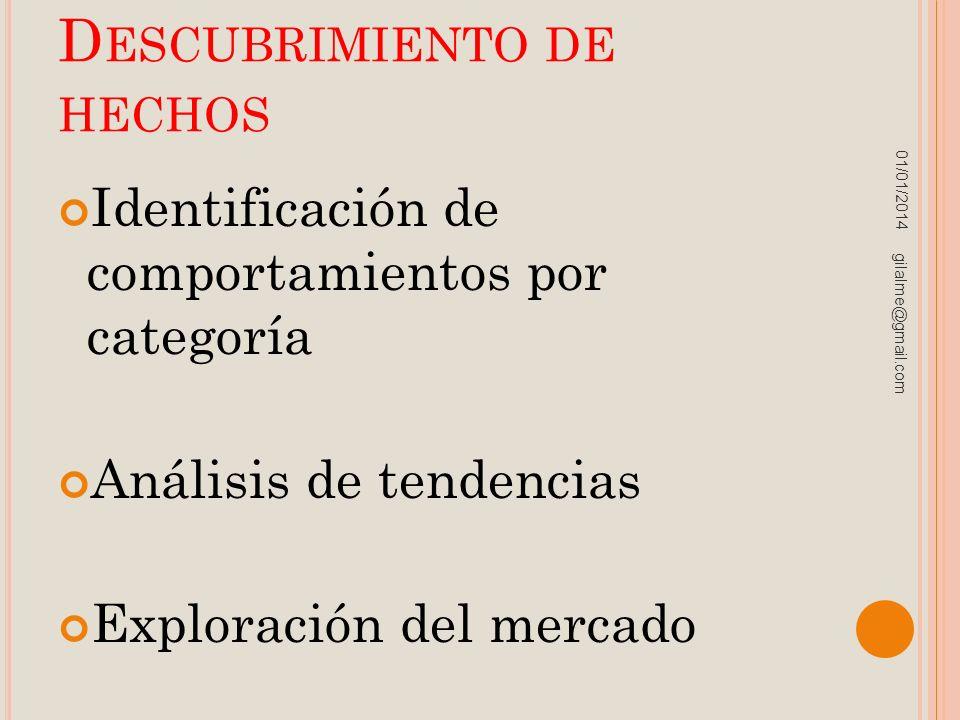 D ESCUBRIMIENTO DE HECHOS Identificación de comportamientos por categoría Análisis de tendencias Exploración del mercado 01/01/2014 gilalme@gmail.com
