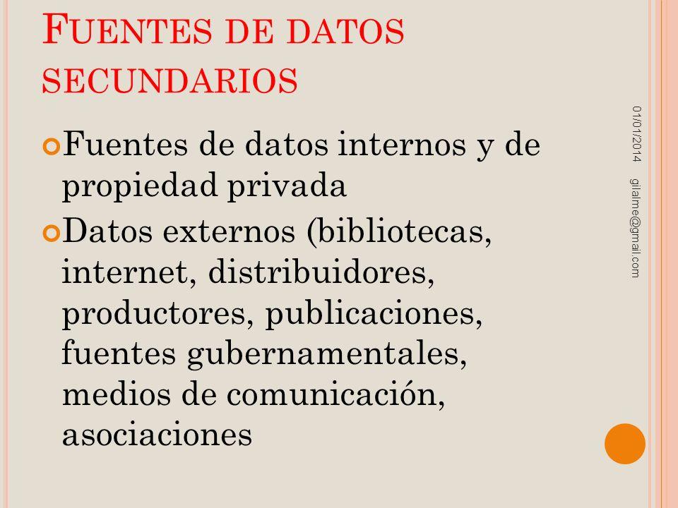 F UENTES DE DATOS SECUNDARIOS Fuentes de datos internos y de propiedad privada Datos externos (bibliotecas, internet, distribuidores, productores, pub