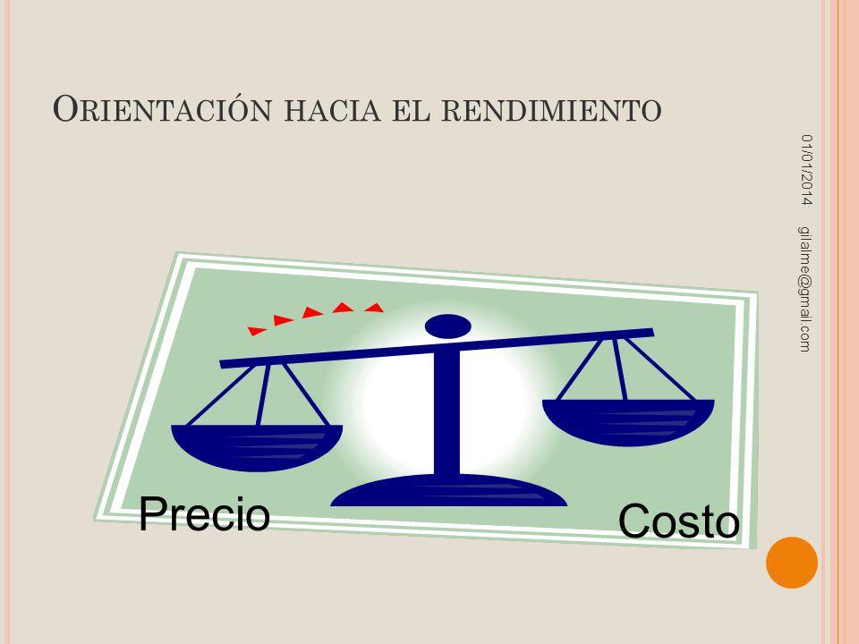 O RIENTACIÓN HACIA EL RENDIMIENTO 01/01/2014 gilalme@gmail.com Precio Costo
