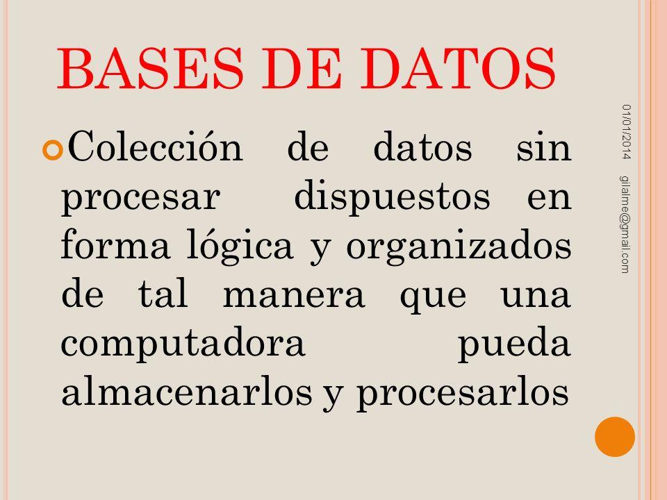 BASES DE DATOS Colección de datos sin procesar dispuestos en forma lógica y organizados de tal manera que una computadora pueda almacenarlos y procesa