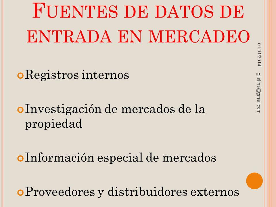 F UENTES DE DATOS DE ENTRADA EN MERCADEO Registros internos Investigación de mercados de la propiedad Información especial de mercados Proveedores y d