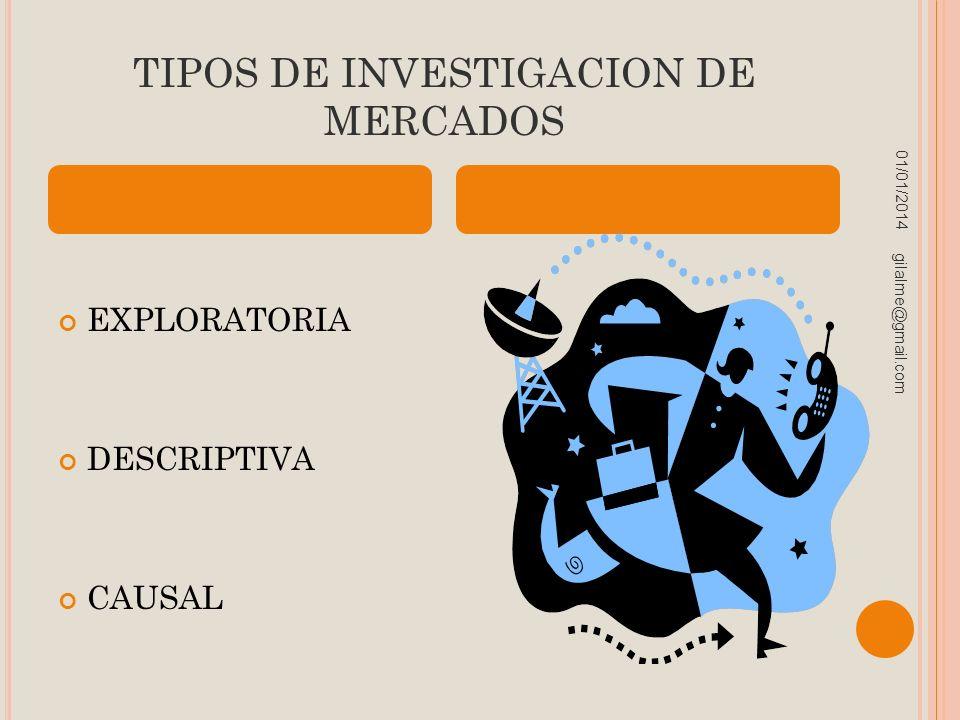 TIPOS DE INVESTIGACION DE MERCADOS EXPLORATORIA DESCRIPTIVA CAUSAL 01/01/2014 gilalme@gmail.com