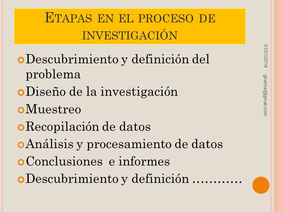 E TAPAS EN EL PROCESO DE INVESTIGACIÓN Descubrimiento y definición del problema Diseño de la investigación Muestreo Recopilación de datos Análisis y p