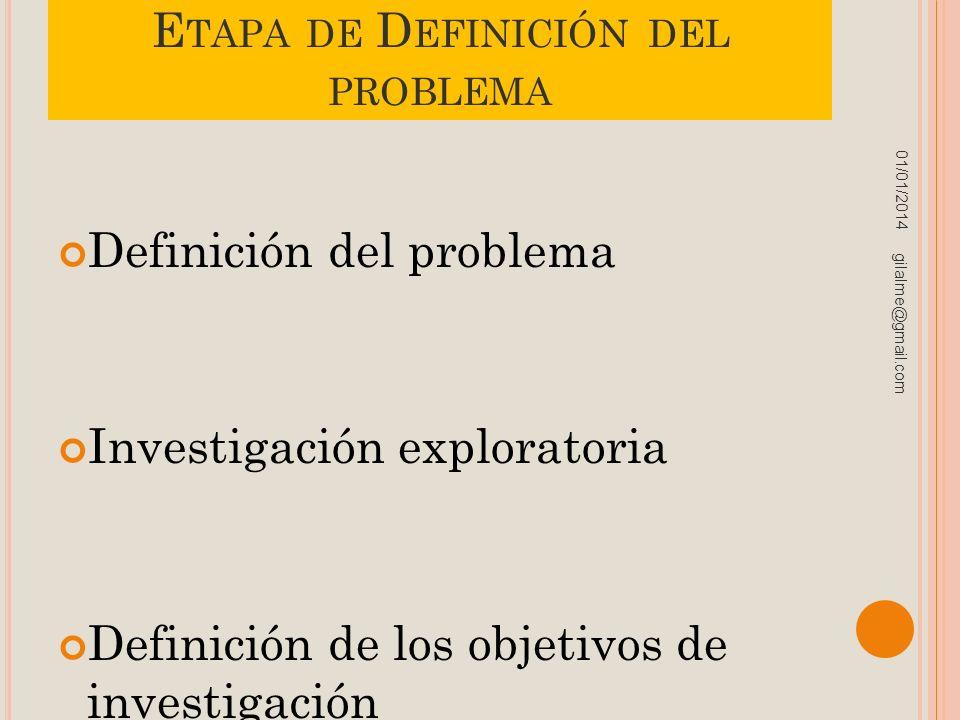 E TAPA DE D EFINICIÓN DEL PROBLEMA Definición del problema Investigación exploratoria Definición de los objetivos de investigación 01/01/2014 gilalme@