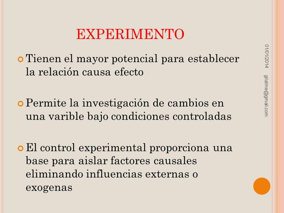 EXPERIMENTO Tienen el mayor potencial para establecer la relación causa efecto Permite la investigación de cambios en una varible bajo condiciones con