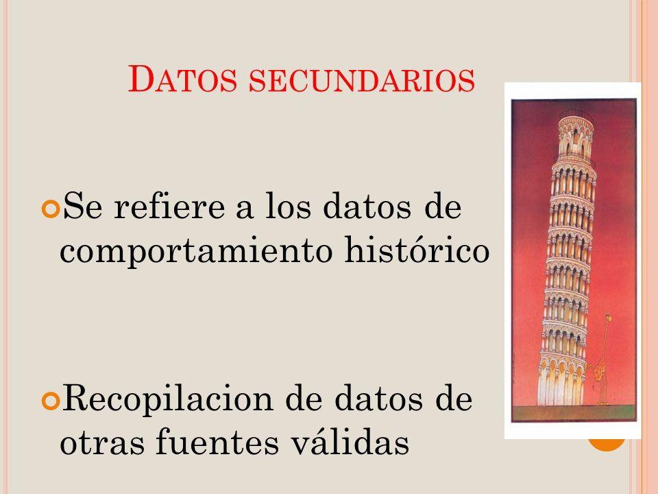 D ATOS SECUNDARIOS Se refiere a los datos de comportamiento histórico Recopilacion de datos de otras fuentes válidas 01/01/2014 gilalme@gmail.com