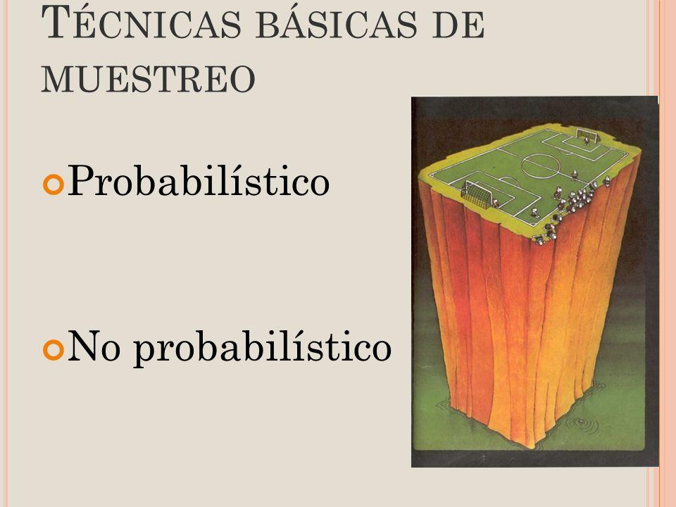 T ÉCNICAS BÁSICAS DE MUESTREO Probabilístico No probabilístico 01/01/2014 gilalme@gmail.com