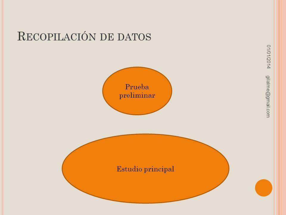 R ECOPILACIÓN DE DATOS 01/01/2014 gilalme@gmail.com Prueba preliminar Estudio principal
