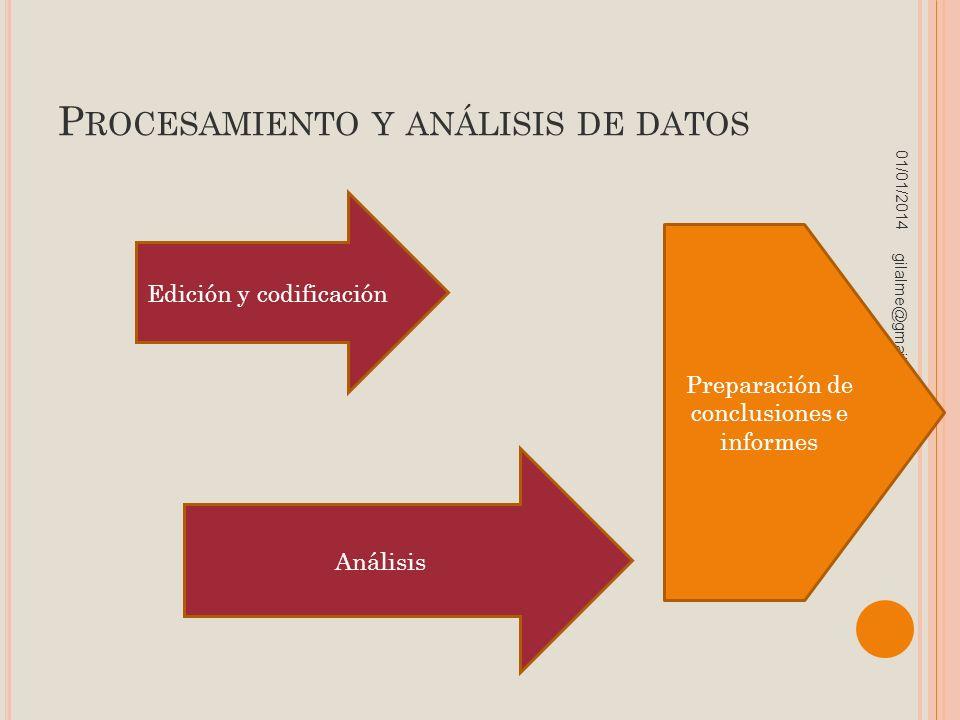 P ROCESAMIENTO Y ANÁLISIS DE DATOS 01/01/2014 gilalme@gmail.com Edición y codificación Análisis Preparación de conclusiones e informes