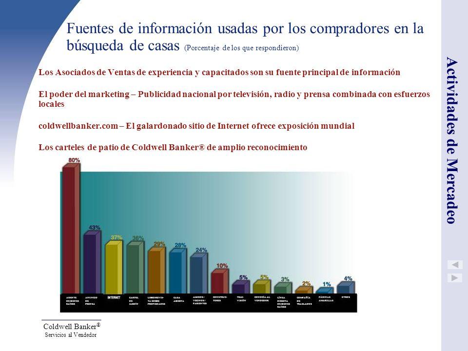 Coldwell Banker ® Servicios al Vendedor Fuentes de información usadas por los compradores en la búsqueda de casas (Porcentaje de los que respondieron)