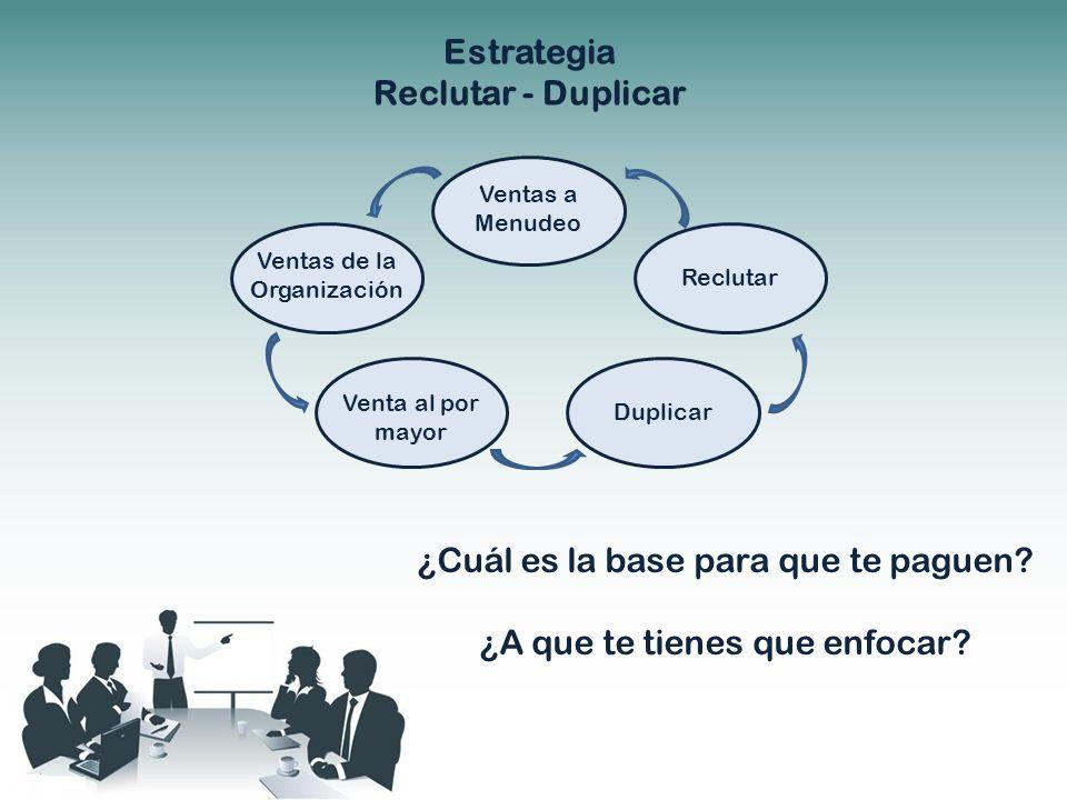 Estrategia Reclutar - Duplicar Ventas a Menudeo Ventas de la Organización DuplicarReclutar ¿Cuál es la base para que te paguen? ¿A que te tienes que e