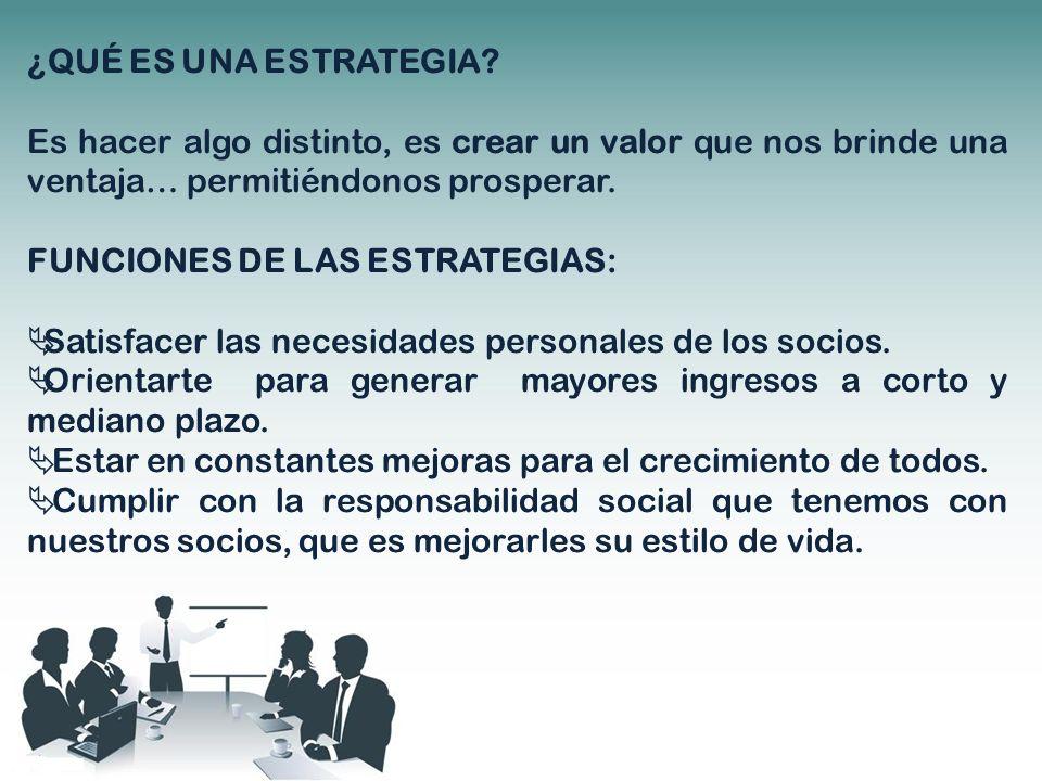 FASES DE CRECIMIENTO DE UNA RED Fundación (6-24 meses).