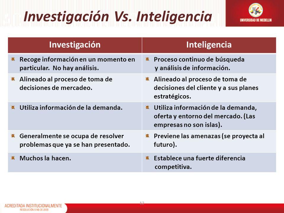 12 Investigación Vs. Inteligencia InvestigaciónInteligencia Recoge información en un momento en particular. No hay análisis. Proceso continuo de búsqu