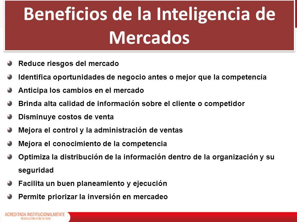 Beneficios de la Inteligencia de Mercados Reduce riesgos del mercado Identifica oportunidades de negocio antes o mejor que la competencia Anticipa los