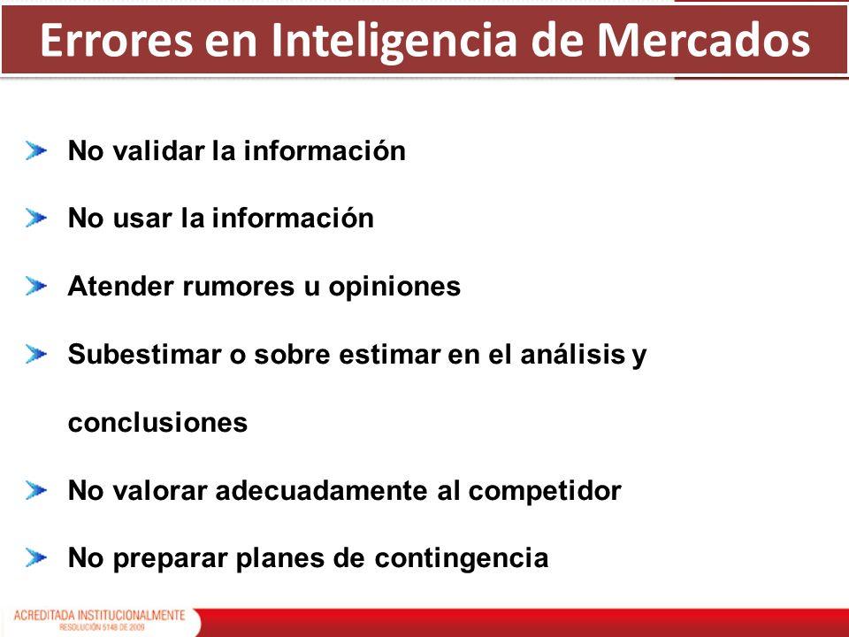Errores en Inteligencia de Mercados No validar la información No usar la información Atender rumores u opiniones Subestimar o sobre estimar en el anál