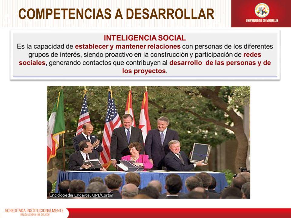 REFERENTE HISTÓRICO: La Evolución del Mercado MARCO TEÓRICO Y DEFINICIÓN APLICACIONES DE LA I DE M DESARROLLO DE LA CAPACIDAD DE MARKETING DEFINICIÓN DE ESTRATEGIAS DE MERCADEO ANÁLISIS DE CASOS PRÁCTICOS RETOS Y DESAFÍOS CONCLUSIONES