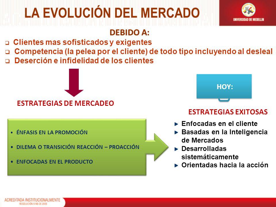 LA EVOLUCIÓN DEL MERCADO Impulsado por el producto Ventas Compras Transacción Funcional Impulsado por la demanda Lealtad Adopci ó n Relaciones interpersonales Integrado MODELO TRADICIONAL NUEVO MODELO