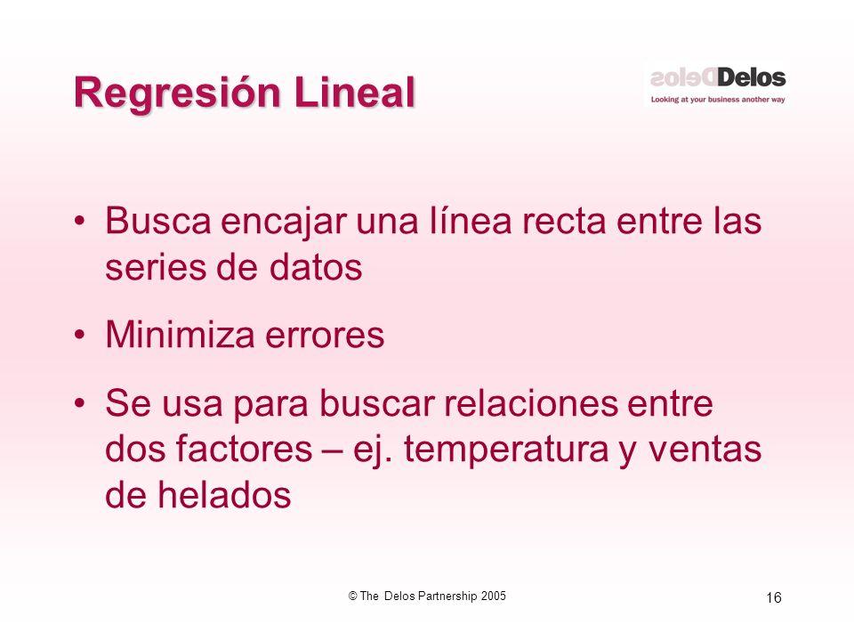 16 © The Delos Partnership 2005 Regresión Lineal Busca encajar una línea recta entre las series de datos Minimiza errores Se usa para buscar relacione